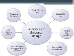 free architectural design universal architectural design