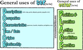 image result for ser vs estar acronym learn spanish pinterest