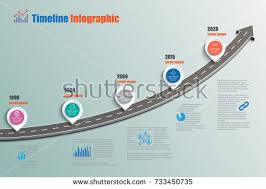 business road map timeline infographic city stock vector 727947856
