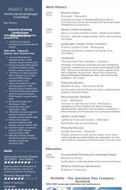 Landscaping Resume Samples by Business Owner Resume Samples Visualcv Resume Samples Database
