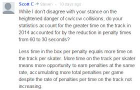 Challenge Rate The 2013 2014 Wftda Penalty Rate Challenge Rollerderbynotes