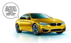 2015 bmw m4 coupe price bmw m4 reviews bmw m4 price photos and specs car and driver