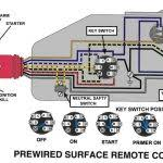 wiring diagrams evinrude outboard wiring car diagram download