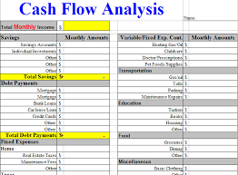 cash flow analysis worksheet template u2013 senior health care and