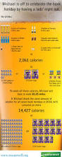 38 best facts and stats get it all here images on pinterest