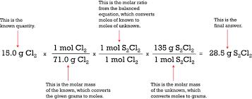 stoichiometric calculations ck 12 foundation
