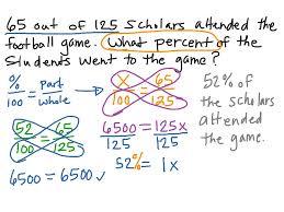 Cross Multiplication Worksheets Showme Solving Proportions Using Cross Multiplication