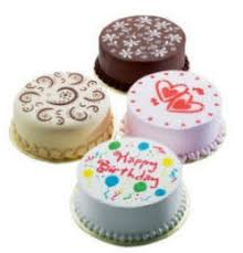themed cake decorations cakes decorations ideas image gallery images on birthday cake
