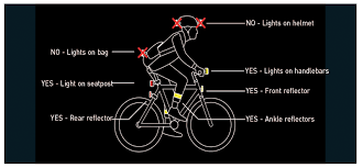 bike lights test tips resources bicycle network
