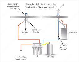 Under Sink RO Instant Hot Dishwasher Air Gap  Clean Water Store - Kitchen sink air gap