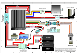 zoom pocket bike wiring diagram diagram wiring diagrams for diy
