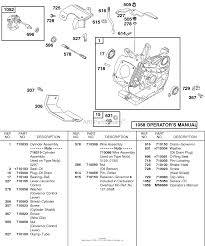 briggs and stratton 085432 0133 01 parts diagrams