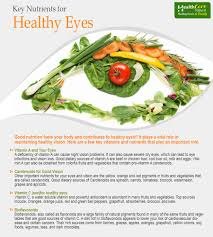 key nutrients for healthy eyes healthcare natural
