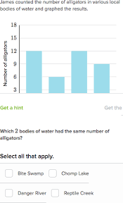 read bar graphs and solve 1 step problems practice khan academy