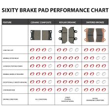 atv brake pads and brake rotors sixity com