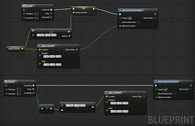 all math operation nodes without u0027exec u0027 input and output unreal