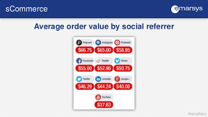 by the numbers 400 amazing facebook statistics dmr 130 stats about the 7 social media trends dominating 2015