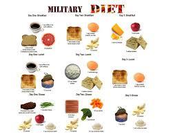 best 25 army diet ideas on pinterest military diet meal plan