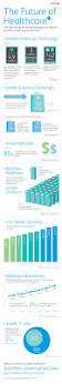 186 best health care u0026 information technology management images on