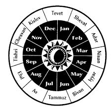 hebraic calendar calendar gif