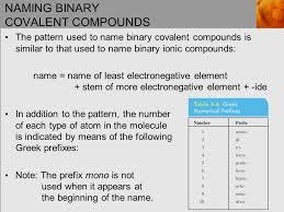 naming binary jian gao