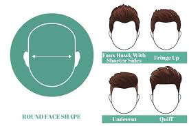 hairstyles based on the shape of head the best short hairstyles for men based on face shape the go to