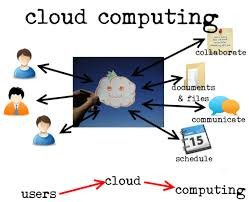 Apa itu cloud computing..? Images?q=tbn:ANd9GcR2f73PwX_UvksbYFrBoHjAvohl9MhNNqk9r4fkwUbr6KxUy0g4