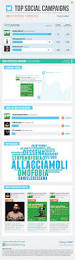 19 best nutella images on pinterest nutella infographics and