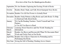 kindergarten reading curriculum calendar - Reading Curriculum For Kindergarten
