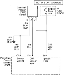 i heard there is a problem with the cam position sensor it u0027s