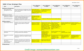 5 Year Strategic Plan Template 3 year business plan model and 3 year strategic plan the ison