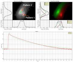 pattern of analysis pattern matching analysis picoquant