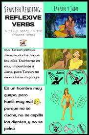 spanish reading reflexive verb vocab practice