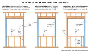 airtight window installations fine homebuilding