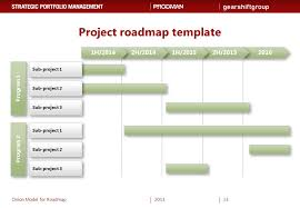the onion model for strategic roadmaps how to use roadmaps to