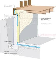 R Value Insulation For Basement Walls by Etw Foundation 6