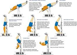 inversion table for lower back pain check out our inversion tables inversion therapy can help with