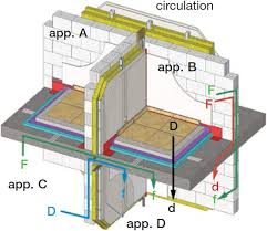 isolation phonique chambre isolation acoustique maison mitoyenne isolation acoustique