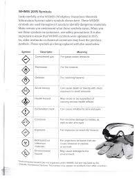 Properties Of Light Worksheet Science 8 Mara Benson U0027s Courses