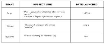 target black friday sale calender when to launch holiday themed email campaigns a playbook for