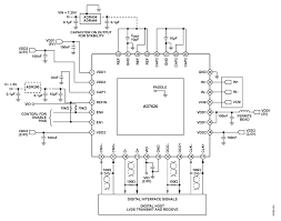 Rf Switch Matrix Schematic Diagrams Cn0105 Circuit Note Analog Devices