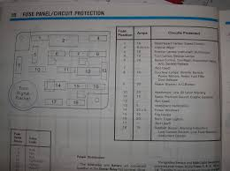 280z fuse box z parts electrical rx fuse box wiring diagrams f