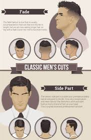 men u0027s most popular hairstyles trend