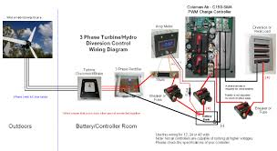 residential electrical wiring basics pdf on residential images