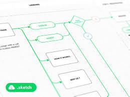 user flow diagram template template ux design and ui ux