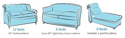 How To Calculate Yardage For Upholstery Calculating Fabric Requirements For Upholstered Goods
