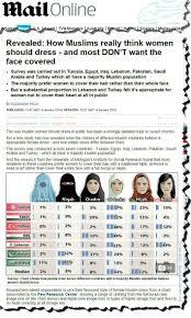 muslim veils from hijab to burqa apologetics index