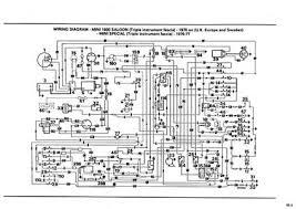 20 most recent 1989 austin mini sky questions u0026 answers fixya