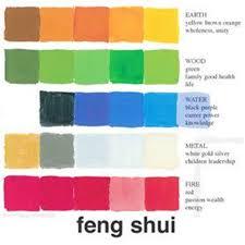 chambre adulte feng shui décoration couleur chambre adulte feng shui 13 paul