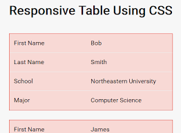 html table mobile friendly pure css mobile friendly responsive table css script